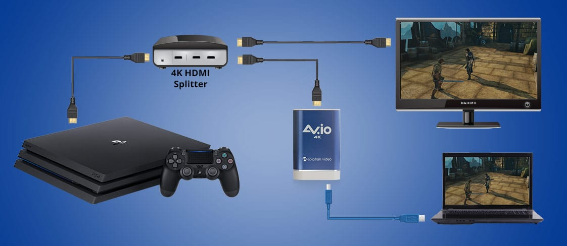 آموزش استریم PS4 روی  ویندوز و مک