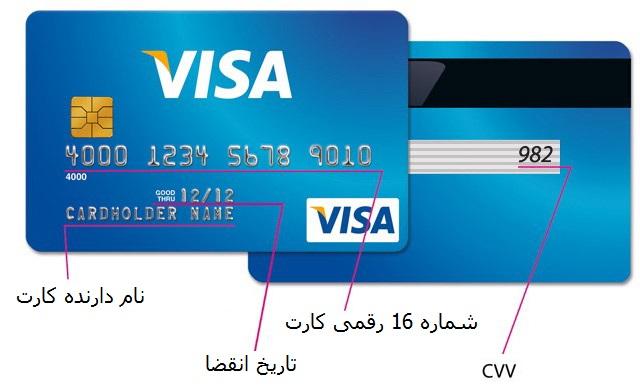 راه تشخیص ویزا کارت های تقلبی +عکس