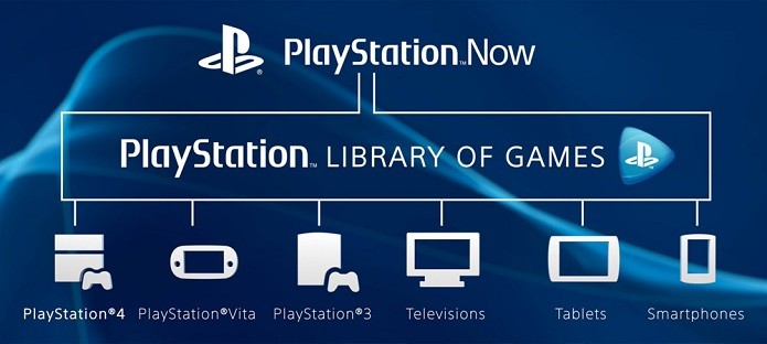playstation-now-beta - گیفت مکس
