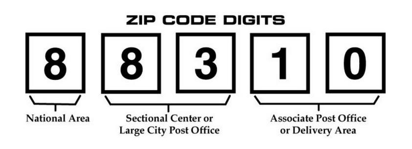 کد پستی زیپ کد آمریکا -  گیفت مکس